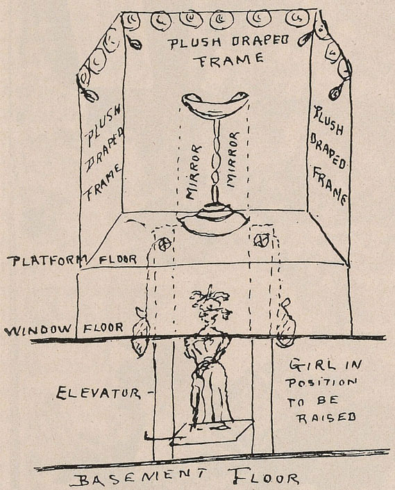 "A drawing for L. Frank Baum's ""Vanishing Lady"" gimmick, which drew crowds by rotating a model or mannequin in and out of view."